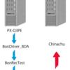 【Windows】PX-W3PE や PX-Q3PE でも Chinachu や Mirakurun が使いたい