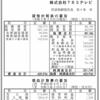 株式会社TBSテレビ 第21期決算公告