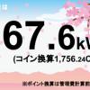 3/28のCHANGE発電量とチェンジコイン