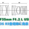 Canon「RF35mm F1.2 L USM」はEOS R3と同時に年内に登場か?