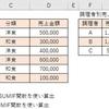 【エクセル】SUMIF関数の使い方
