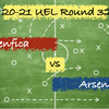 【予想の範疇を越える】UEFAヨーロッパリーグ Round32 1st leg ベンフィカ vs アーセナル