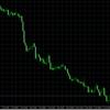 イールドカーブ・コントロール導入結論出ず、ドル円下げ止まりか?