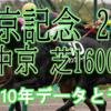 【中京記念 2020】過去10年データと予想