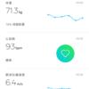 Nokiaで管理する健康〜2017年8月14日編〜