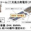 風力発電所に設置されたNaS電池のコスト