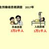 日本の先天性心疾患の患者数は?(統計)