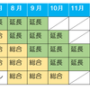 神奈川県社会福祉協議会 総合支援資金 自立支援相談、再審査無 延長申請手続き