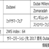 POG2020-2021ドラフト対策 No.145 サマートゥリスト