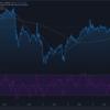 2021-8-14 今週の米国株状況