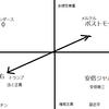 権力に利用され放題の天皇制は廃止すべきだ/元号を冠した山本太郎の政治団体について