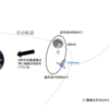国際宇宙探査に関するワークショップ@八重洲に参加してきた (2018.6.11)