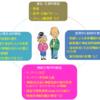高齢者うつ病の多要因性と適切な治療の必要性