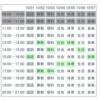 既存のデータを <table/> にプロットする