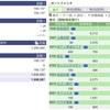 2020年06月03日(水)投資状況報告