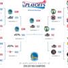 2016-17 NBA、3年連続同一カードのファイナルで優勝はゴールデンステイト ウォリアーズ!!!