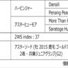 POG2020-2021ドラフト対策 No.152 アスターベルデ