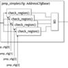 Chiselを使ってコンフィギャラブルなモジュール設計を行う
