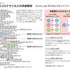 こんな風に新型コロナの事を思ってませんか? 2020年3月2日に投稿 日本人の8割が誤解してる #新型コロナウイルス の発生源、渡航制限、検査、疫学的リンク、休校イベント中止要請