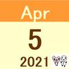 テック関連ファンドの週次検証(4/2(金)時点)