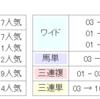 【条件予想&回顧】2018/8/5-10R-小倉-天草特別ダ1700m