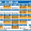 6月7日・日曜日&6月8日・月曜日 【やんスポ:池添謙一 安田記念初制覇】