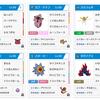 【2017INC Feb.】ポケットモンスター スター&ムーン【最終レート1866,8位】