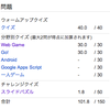 Google Developer Day 2011のDevQuizにチャレンジした(1)