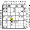 上田女流三段、穴熊活かし逆転で金星!上野五段、守勢が裏目か【王座戦 一次予選】