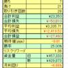 4月のfx成績