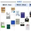 論理的思考力を鍛えるための本:推薦16冊
