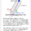 バンク角と旋回特性との関係  (1)
