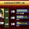 反省会(190919) ~達成率60%!~