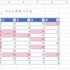 別のセルの値に基づいて条件付き書式で複数セルの色を変えたい