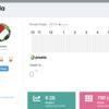 Pixela にユーザープロフィールページができました!(v1.20.0 リリース) #pixela