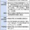 「不適切投稿」裁判官を戒告 最高裁、ツイートで初懲戒 - 東京新聞(2018年10月18日)