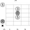 曲の雰囲気を決めるセブンスの仕組みと使い方