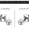 【アクセラ→Mazda3】ディーラーオプションから標準装備になったものをまとめました
