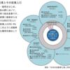 テスラの電気トラックと日本の自動車産業