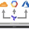 Terraform によるマルチクラウド(AWS / GCP / Azure)環境構築と動作検証
