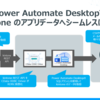 Power Automate Desktop で CData ODBC Driverを使う方法:kintone から CSVファイルを自動生成する
