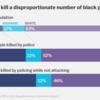シアトルでの人種差別抗議活動と自治区の様子