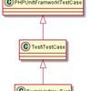 【輪読会資料】PHPフレームワーク Laravel Webアプリケーション開発 9章テスト 9-1『ユニットテスト』
