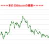 ■途中経過_2■BitCoinアービトラージ取引シュミレーション結果(2017年9月17日)