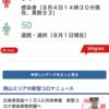 岡山県新型コロナウイルス現在の状況!!