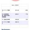 2020/07/07(火)