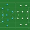 「意地」:Jリーグ2020 vs横浜FC 分析的感想