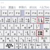 Windows のキーボードまわりをいじる