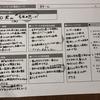 20181103 Xデザイン学校大阪分校BC 第7回ストーリーテリングに参加