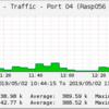 OpenVPN で RDP 通信 トラフィック計算